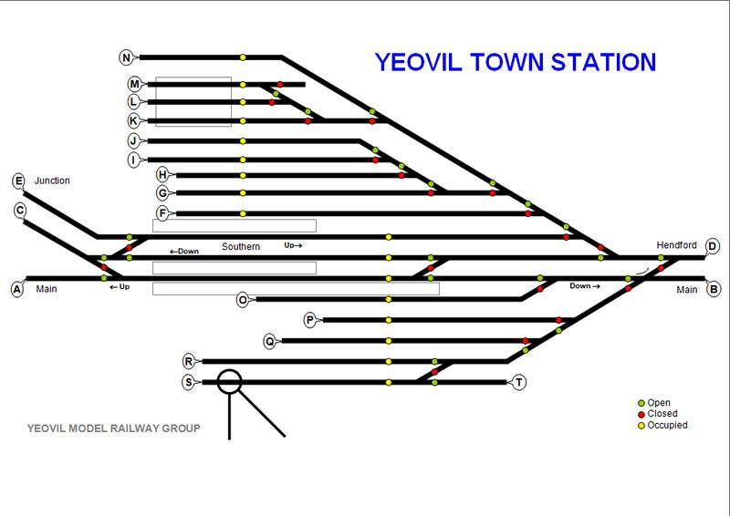 Yeovil Town MIMIC Diagram